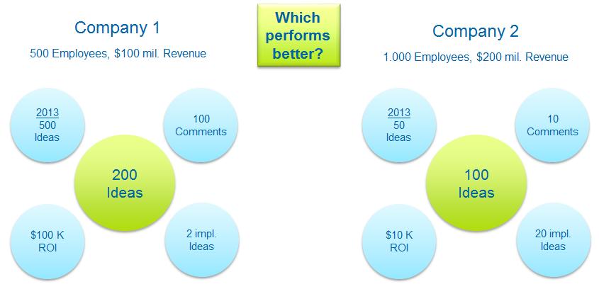 kpi-company-comparison
