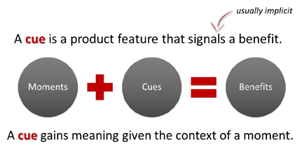 Co-design with your customers (part 3) – Translating concepts into winning products and services