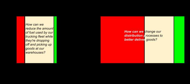 Campaign_questions_-_specific_vs_wide_open
