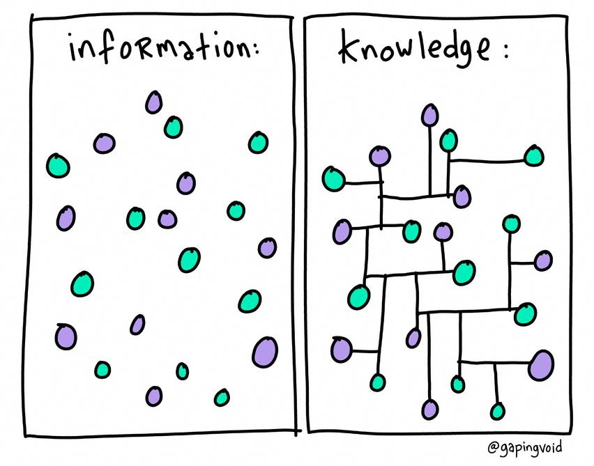 Information_vs._Knowledge
