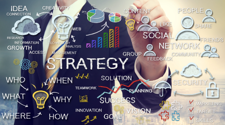 Innovation Management in support of Strategic Shifts
