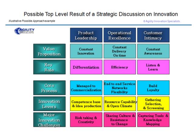 strategic-discussions