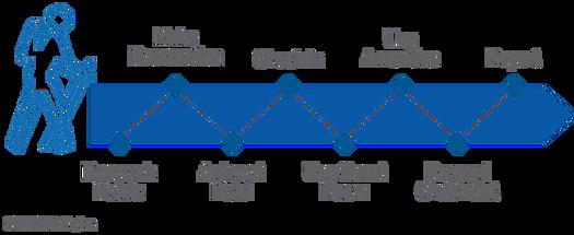 customer-journey-map-2