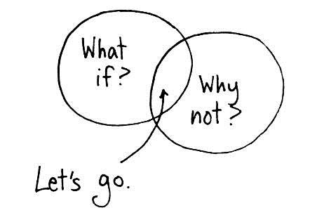 what_if_why_not