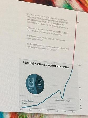 slack-daily-user-growth