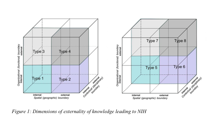 dimensions-of-knowledge