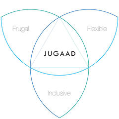 The Jugaad approach to innovation