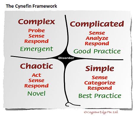 the-cynefin-framework