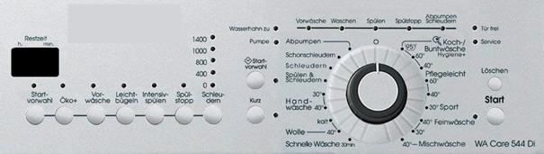 Abb. 2_Waschmaschine