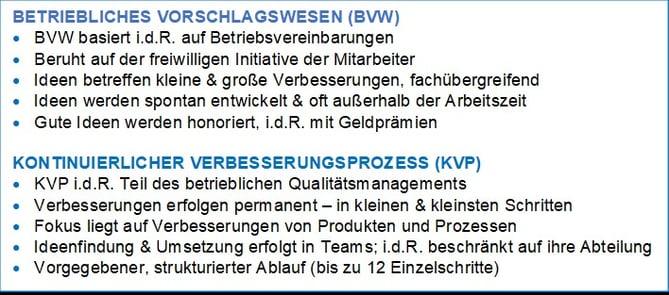 BVW_KVP_Pic