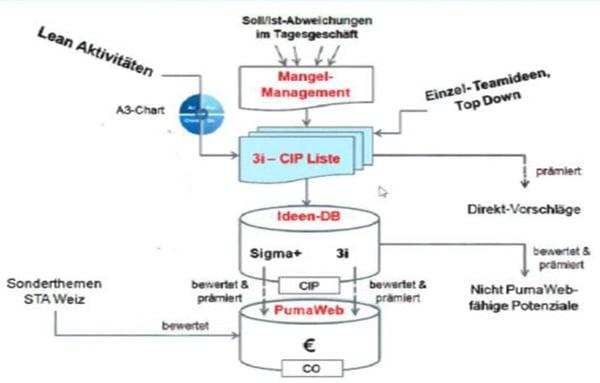 Blog-20-2_Flexibilität-Siemens_2020-10-13