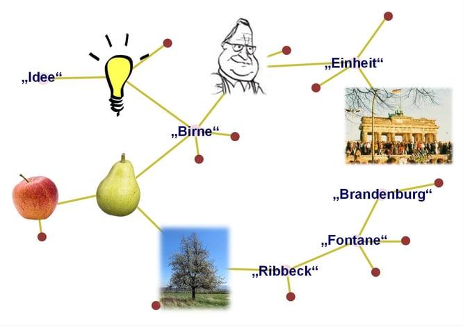 Blog-40-1_Birne_2021-07-09