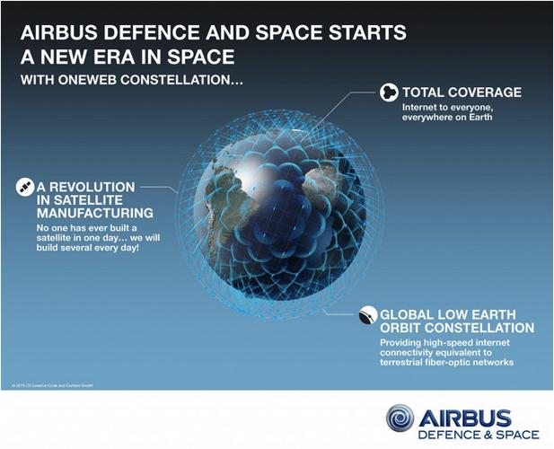 Airbus OneWeb Satellite constellation.png