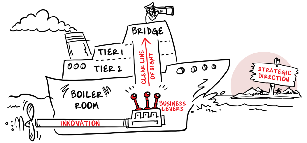 allchange-diagram-2
