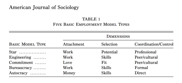 american_journal_of_sociology.png