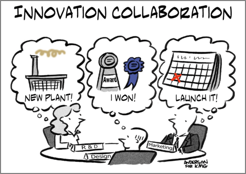 collaration and innovation.png