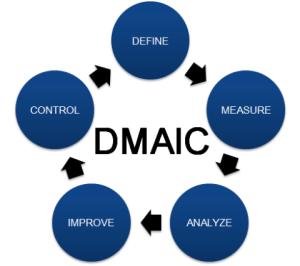 dmaic_process_flow.png