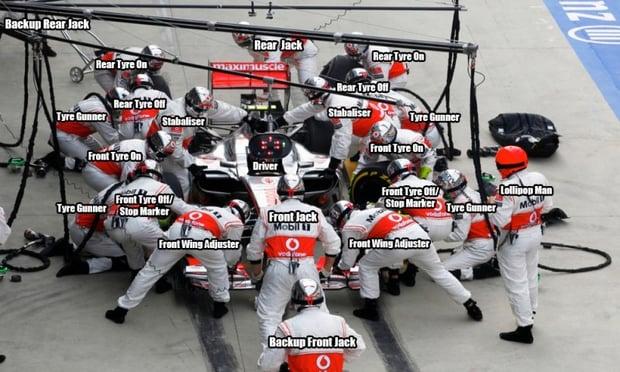 forumla-1-pit-stop.jpeg