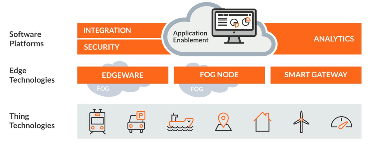 innovation-blog-iot-technology.png