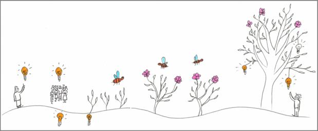 innovation_ecosystems_pollinators.png