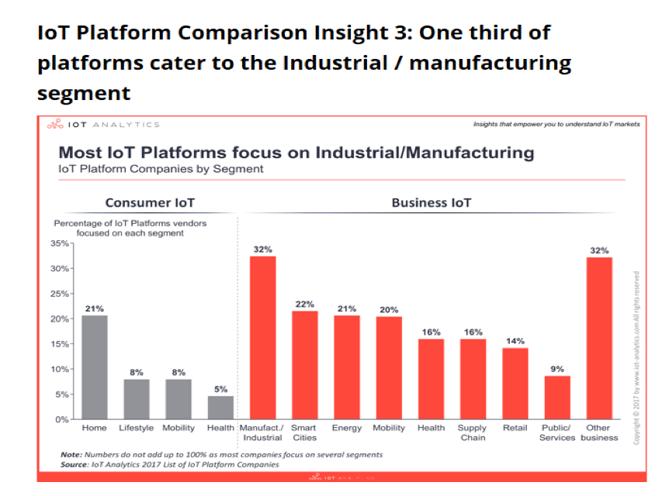 iot-platform-comparison.png