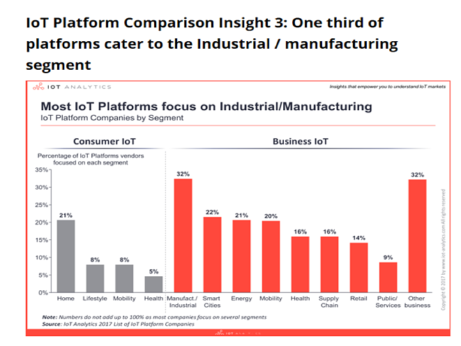iot-platform-comparison.png