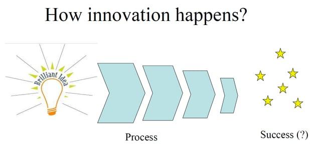 john-bessant-how-innovation-happens.png
