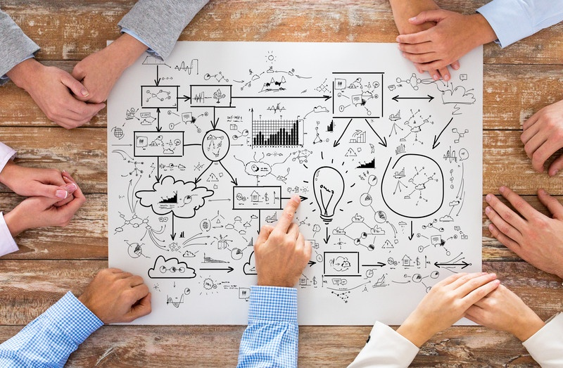 Mapping Customer Journey for Digital Transformation