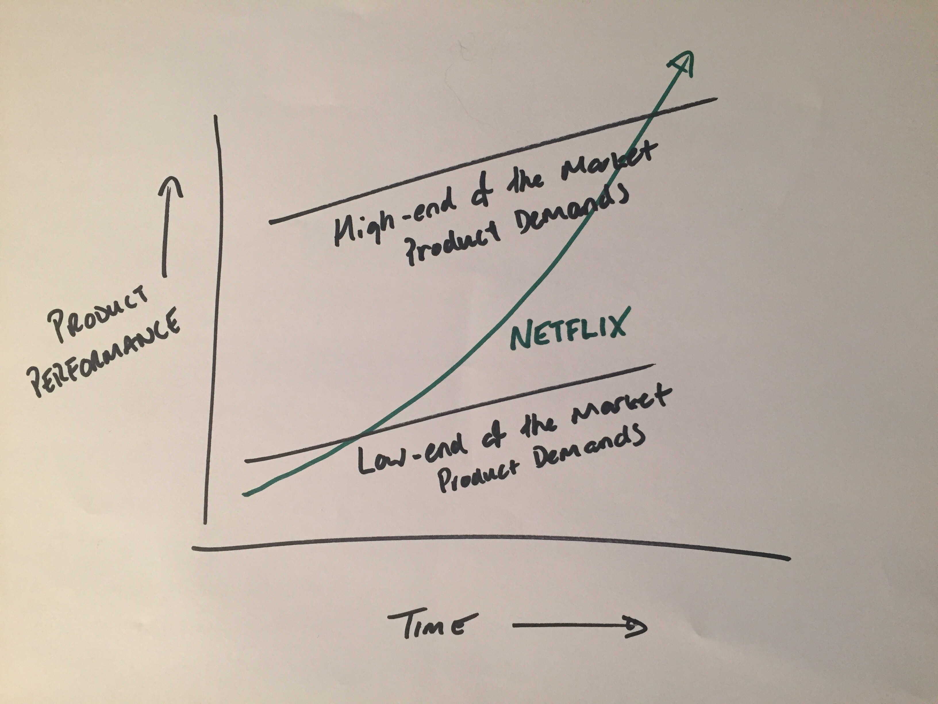 netflix_disruption_path.jpg