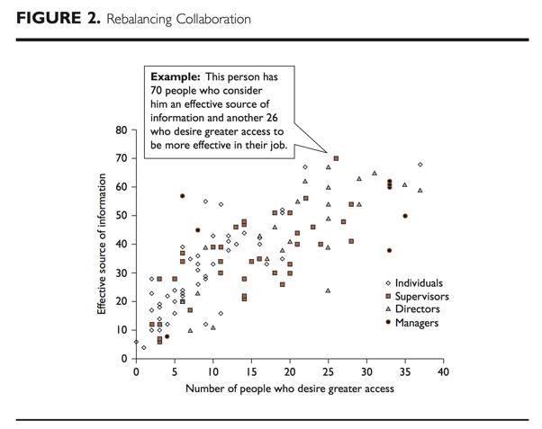 rebalancing_collaboration