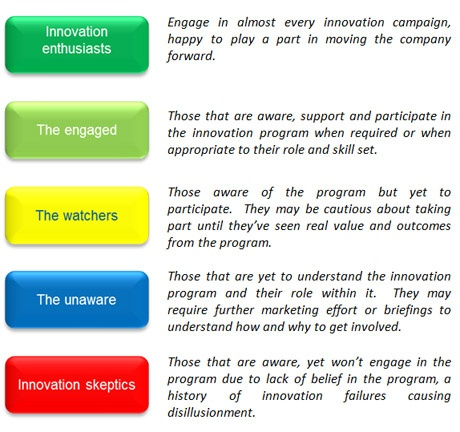 swisslog-innovation-culture-fig2.jpg