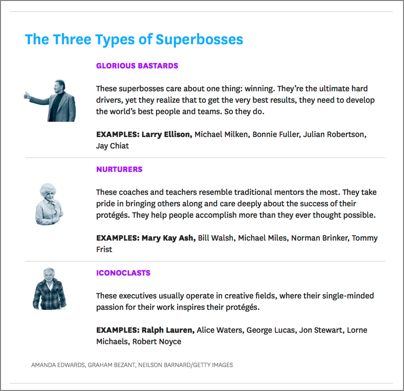 three_types_of_superbosses.png