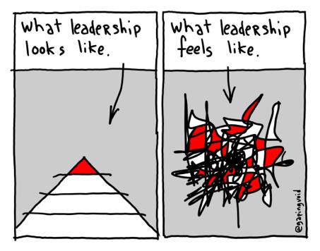 what leadership looks like vs what leadership feels like.png