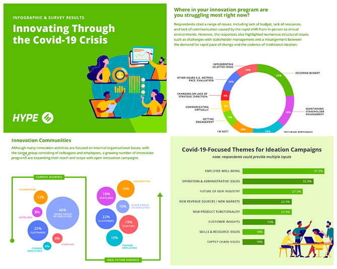 covid-infographic-collage