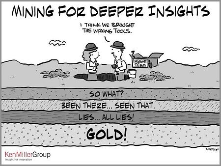 Illustration showing two miner digging for deeper insights