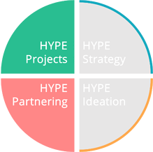 hype-projects-hype-partnering-ecosystem-circle
