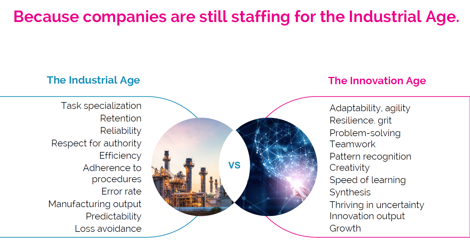industrial age vs innovation age