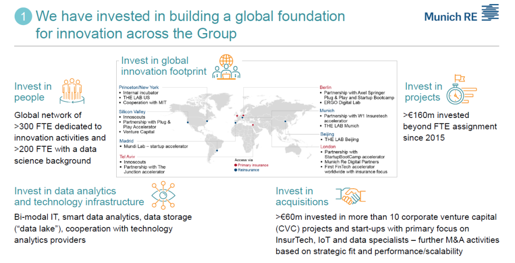 munich-re-global-foundation-for-innovation