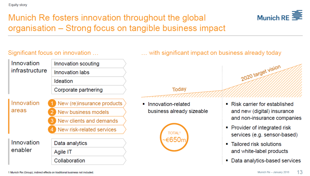 munich-re-tangible-business-impact