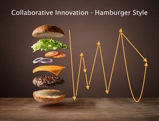 Executing Collaborative Innovation - The Hamburger Style