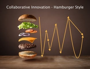 graph how to do innovation hamburger style