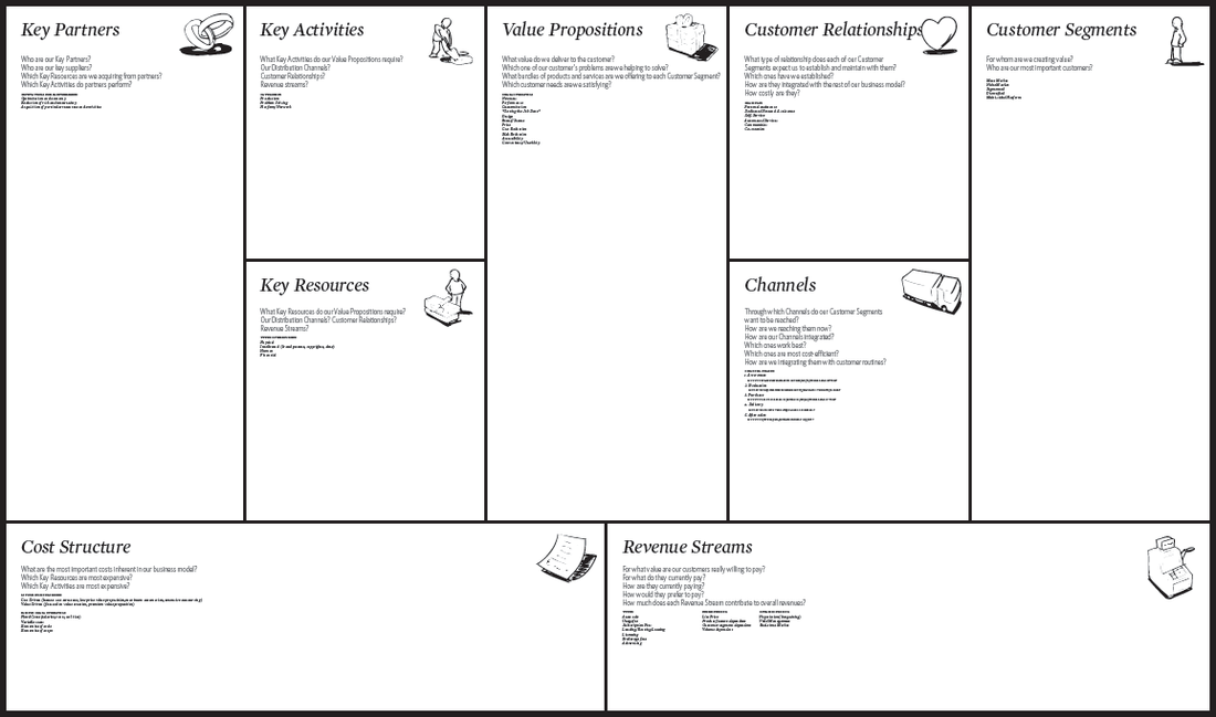 the business model canvas - gse.bookbinder.co, Powerpoint templates
