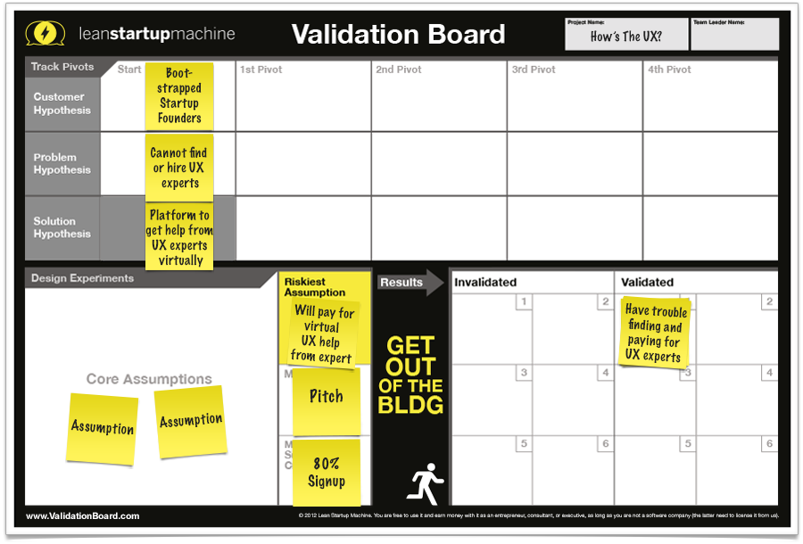 lean-startup-validation-board.png