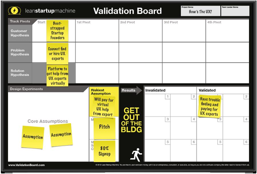 lean-startup-validation-board.png