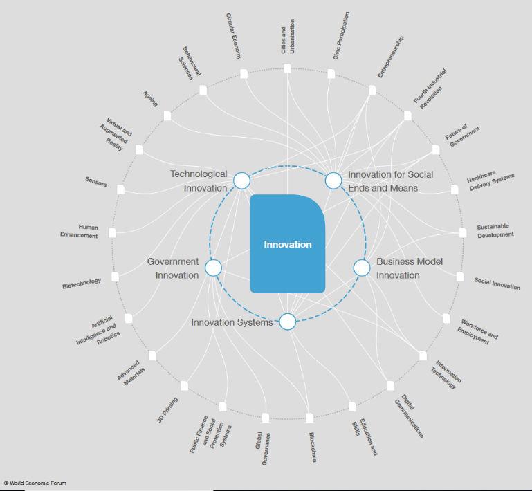 industry-4-0world-economic-forum-resized