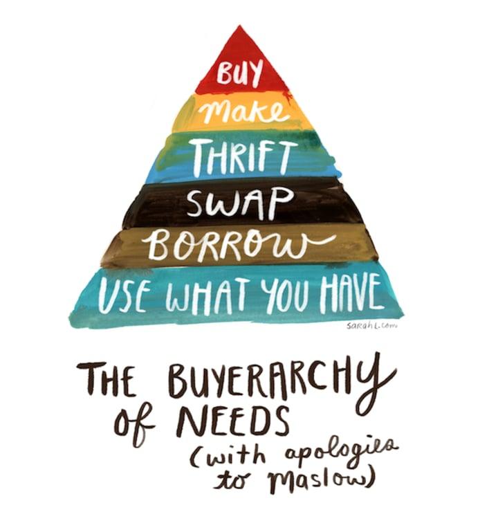maslows pyramid in innovation