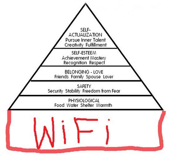 maslows pyramid meme