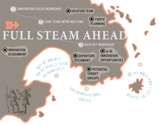Map illustrating the full steam ahead of the forth method