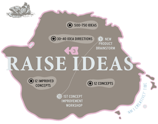 Map for raise ideas from the forth method
