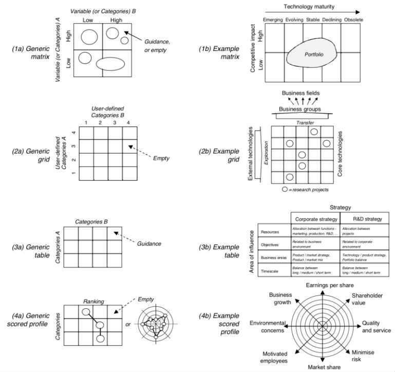 mixed-managment-tools-2006